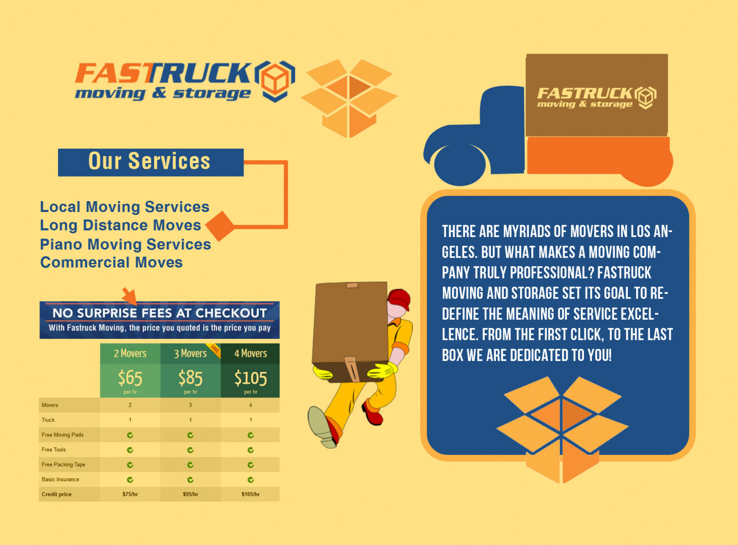 Movers Los Angeles   Fastruck Moving And Storage (323) 849 0022 Infographic