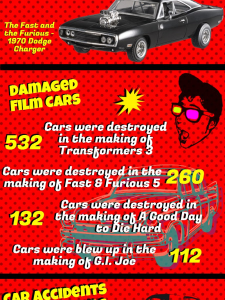 Movie Cars, Crashes & Mishaps Infographic