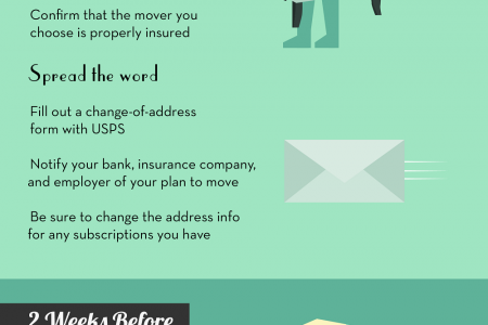 Movin' on Up: A Moving Checklist Infographic