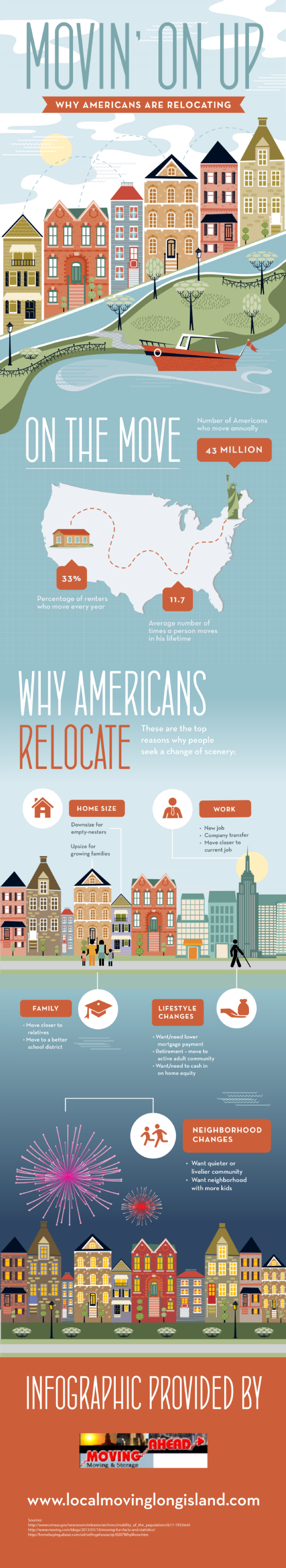 Movin' On Up: Why Americans Are Relocating Infographic