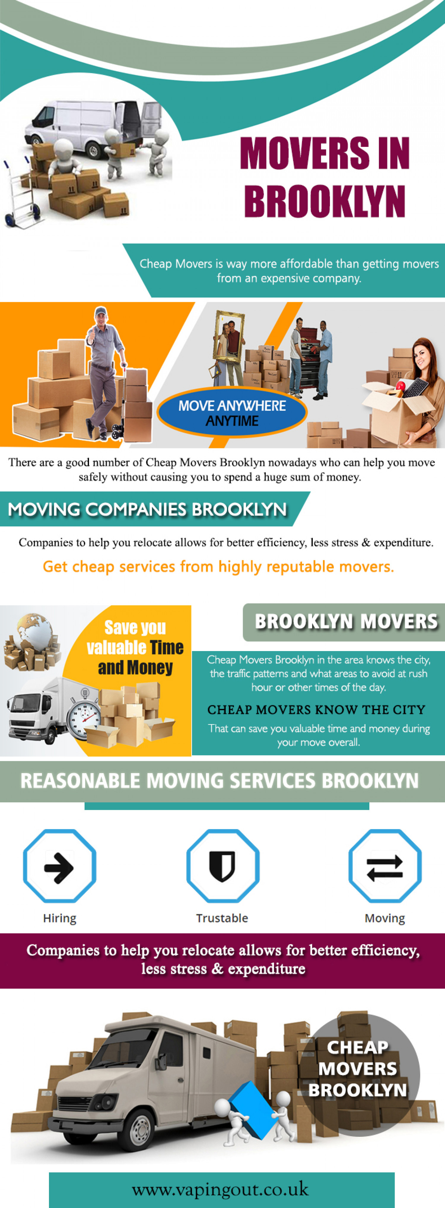 Moving Companies Brooklyn Infographic