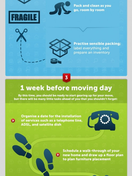 Step by Step Moving House Infographic