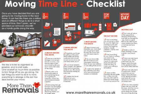 Moving House Checklist  Infographic