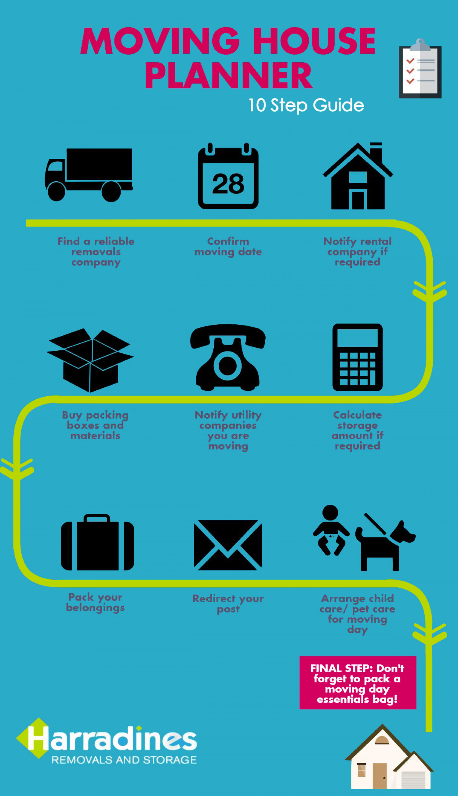 Moving House Planner - 10 Step Guide Infographic
