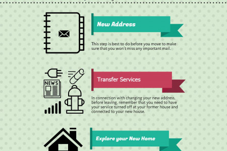 Moving Houses Tips: Settling into your New Home Infographic