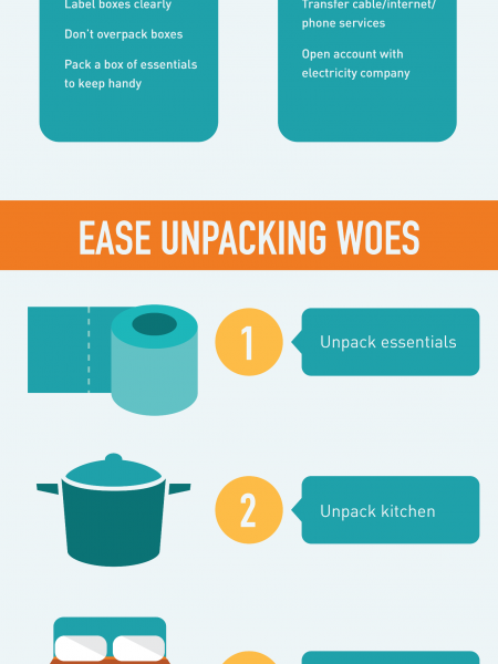 Moving Made Easy Infographic