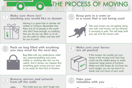 MOVING TIPS - MOVING DOESN'T HAVE TO BE STRESSFUL Infographic