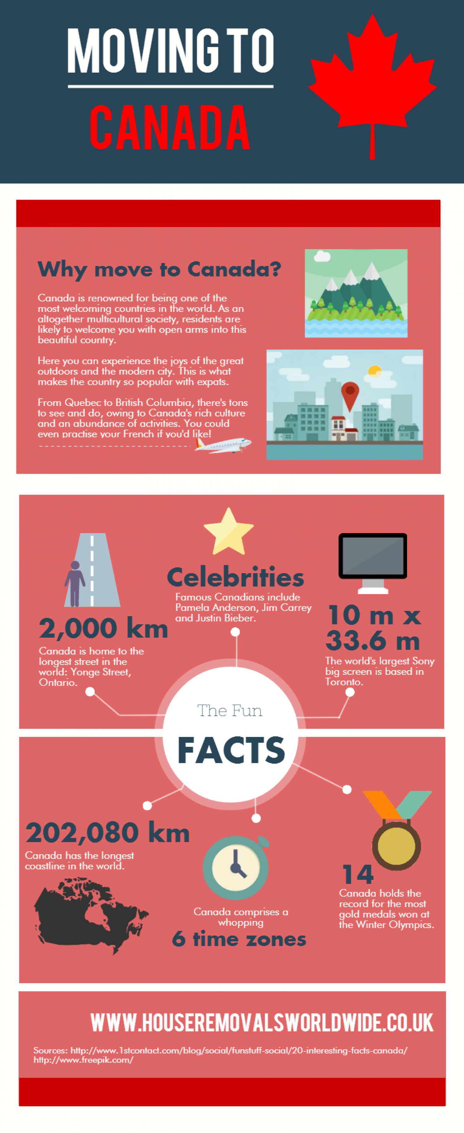Moving to Canada Infographic