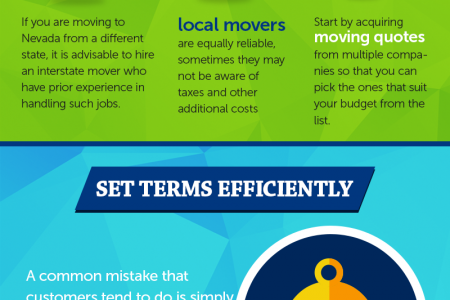 Moving to Nevada Infographic