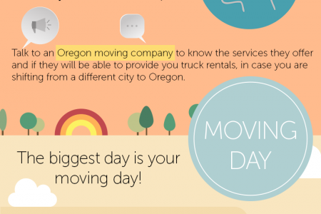 Moving to Oregon Infographic