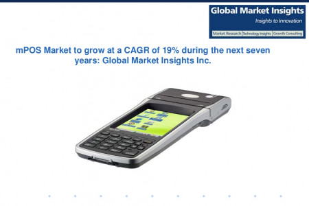 mPOS Market revenue to exceed $48.77bn by the next seven years Infographic