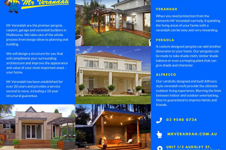 Mr Verandah Brochure Infographic