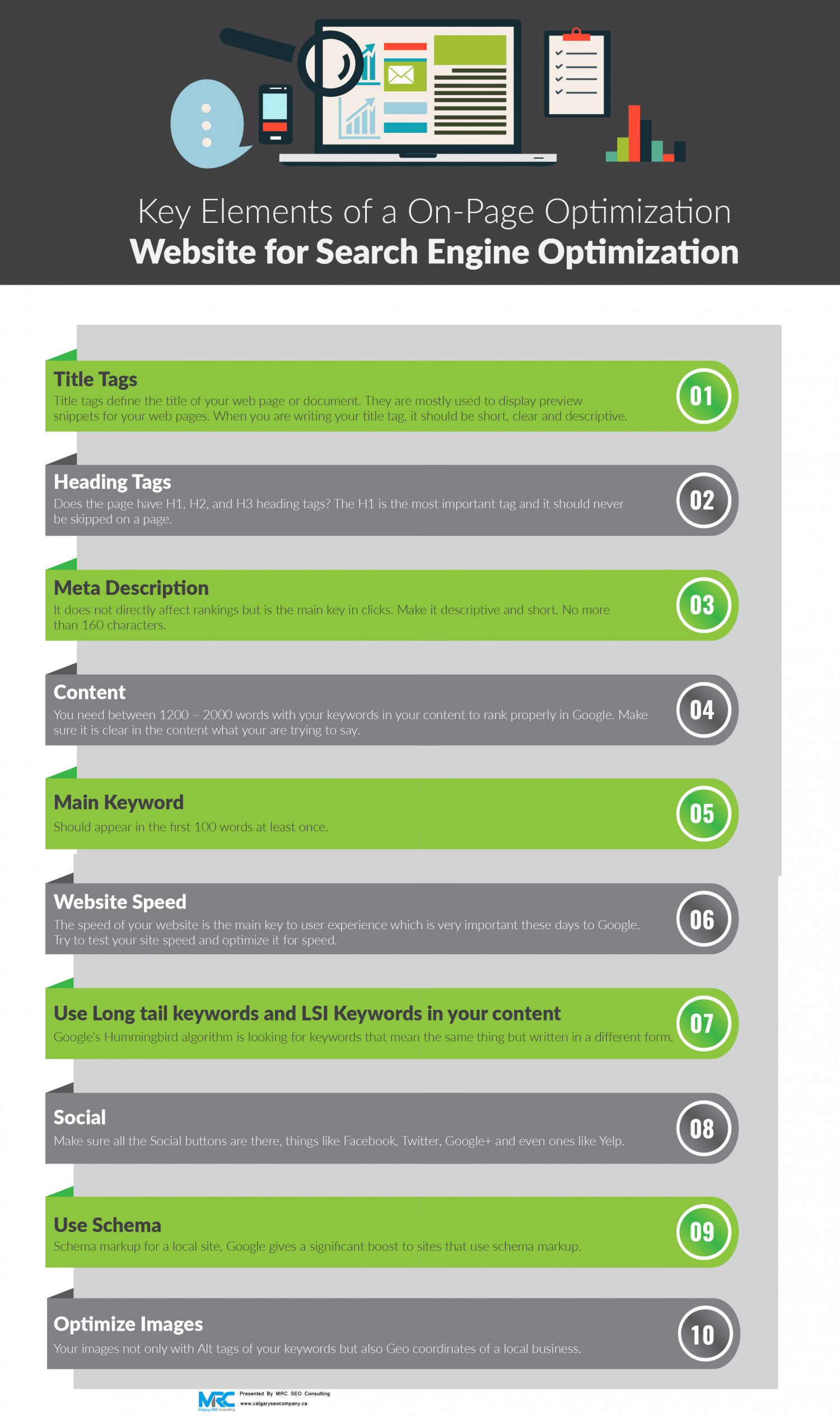 MRC SEO Consulting - On Page SEO Inforgraphic Infographic