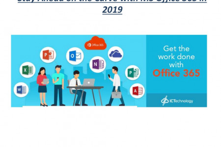 MS Office 365- Stay Ahead on the Curve in 2019 | ICTechnology Infographic