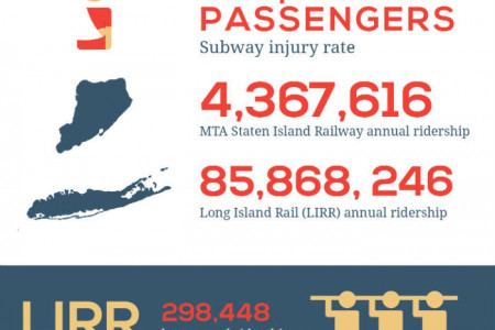 MTA Ridership Facts Infographic