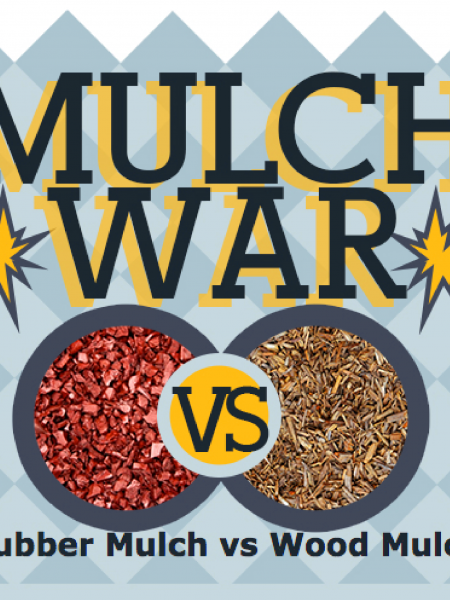 Mulch War Infographic