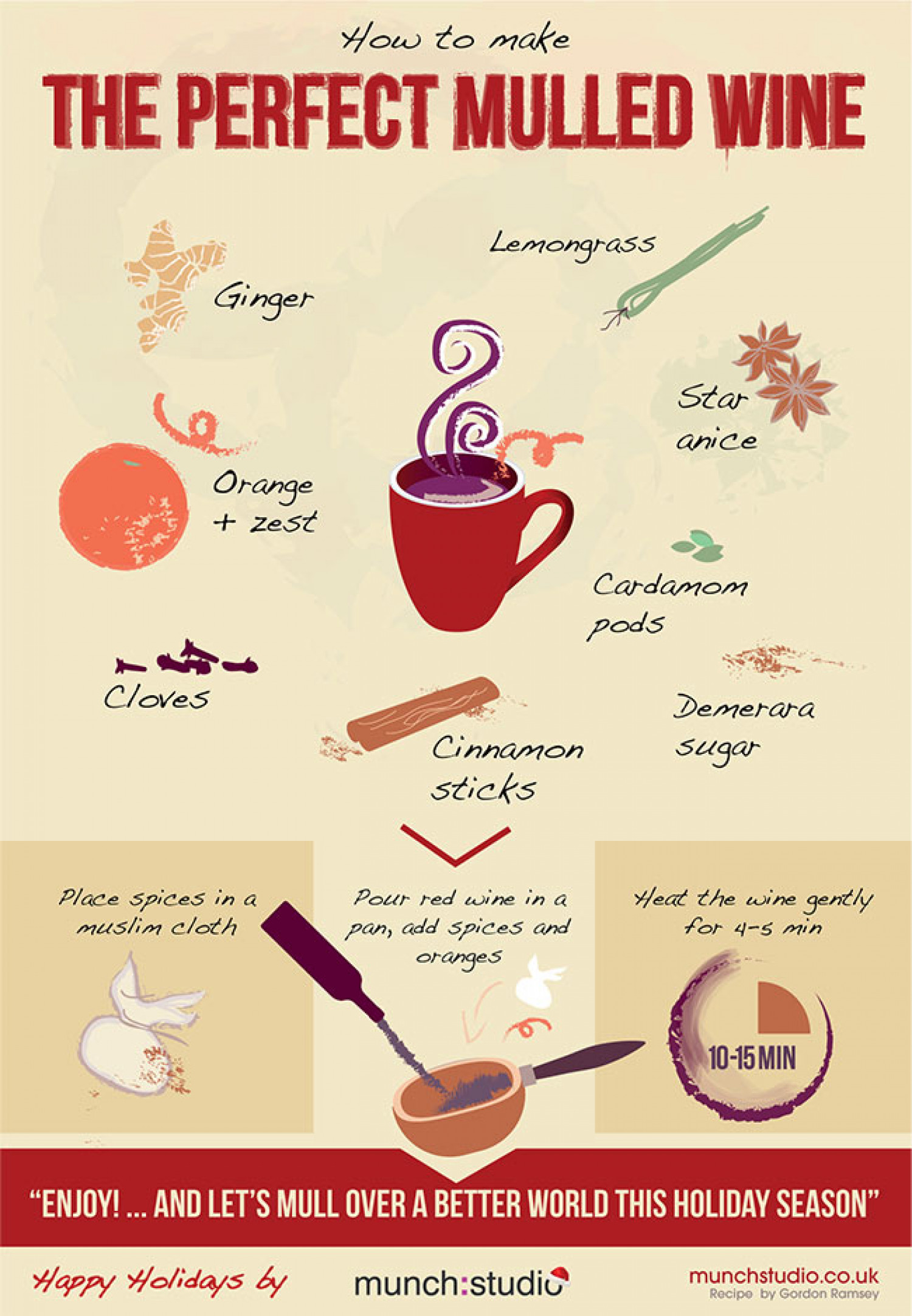 Mulling over a better world 39 how to make the perfect mulled wine 39 infographic - Make perfect mulled wine ...
