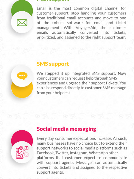 Multichannel CRM help desk software Infographic