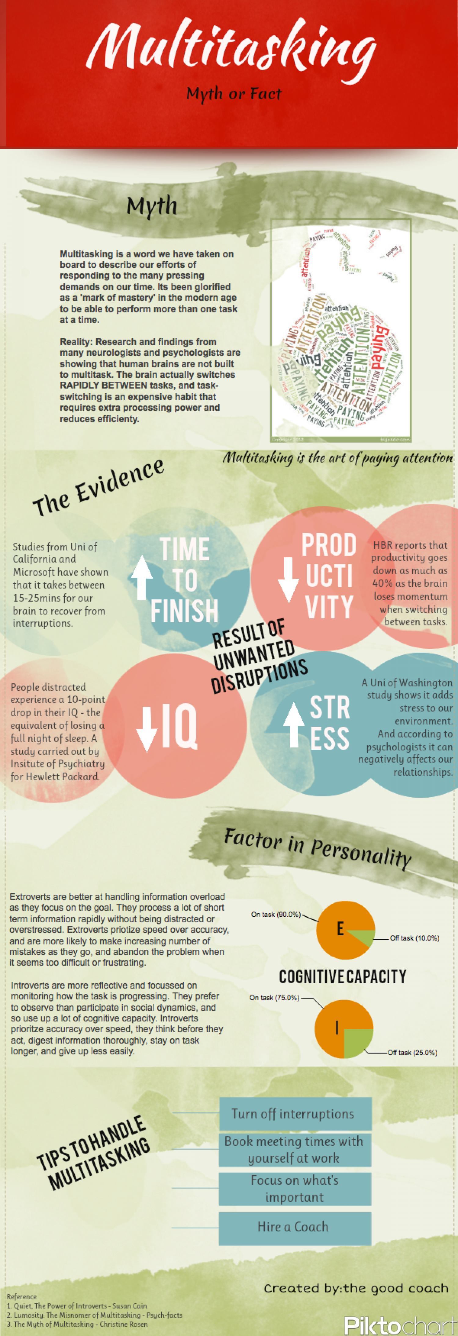 Multitasking: Myth or Fact Infographic