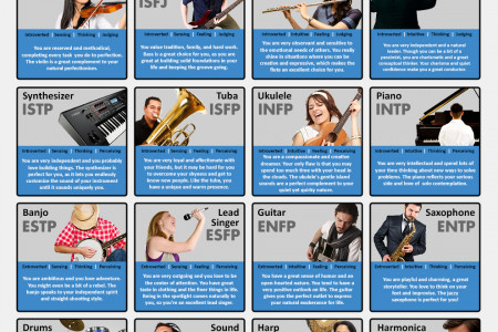 Musical Personality  Infographic