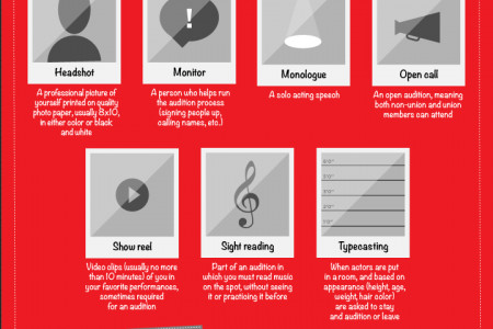Musical Theater Terms  Infographic
