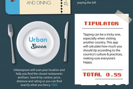 Must Have Apps for the Savvy Traveller Infographic