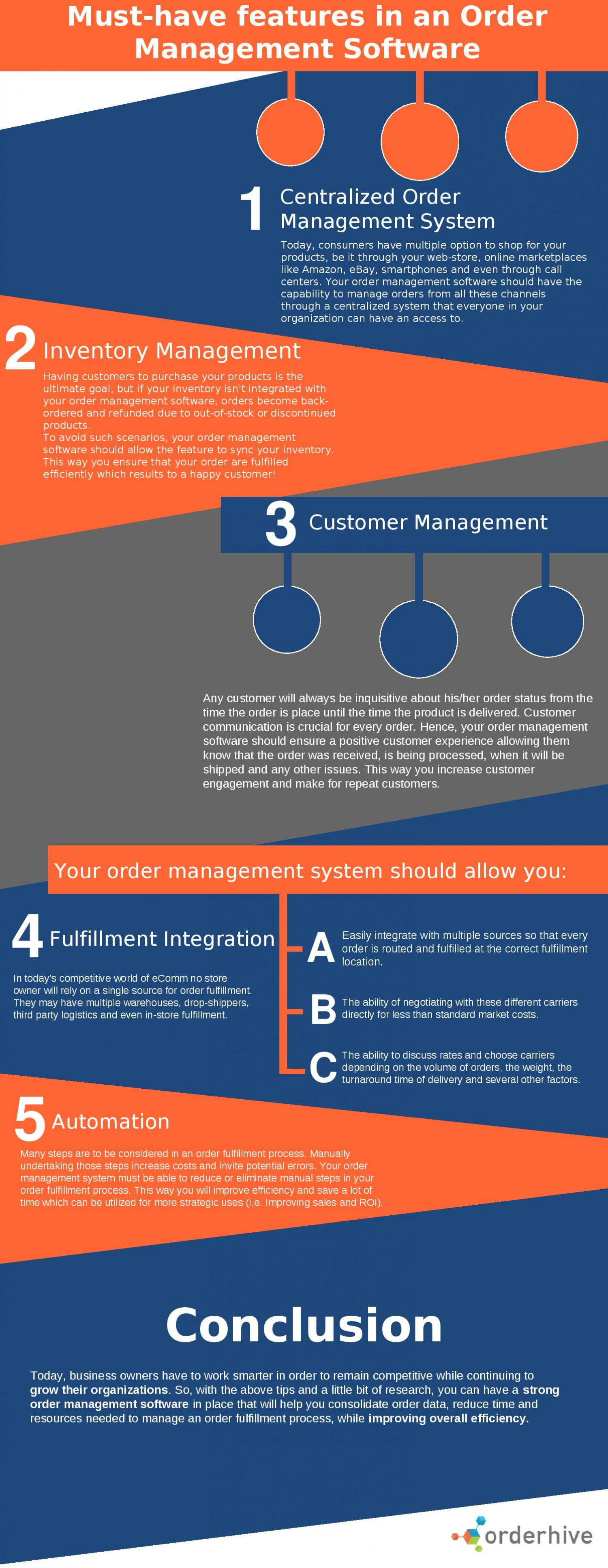 Must-Have Features in an Order Management Software Infographic