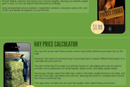 Must Have iPhone Apps for Horse Owners Infographic