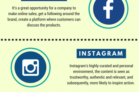 Must Have Social Media Pages for Small Businesses Infographic