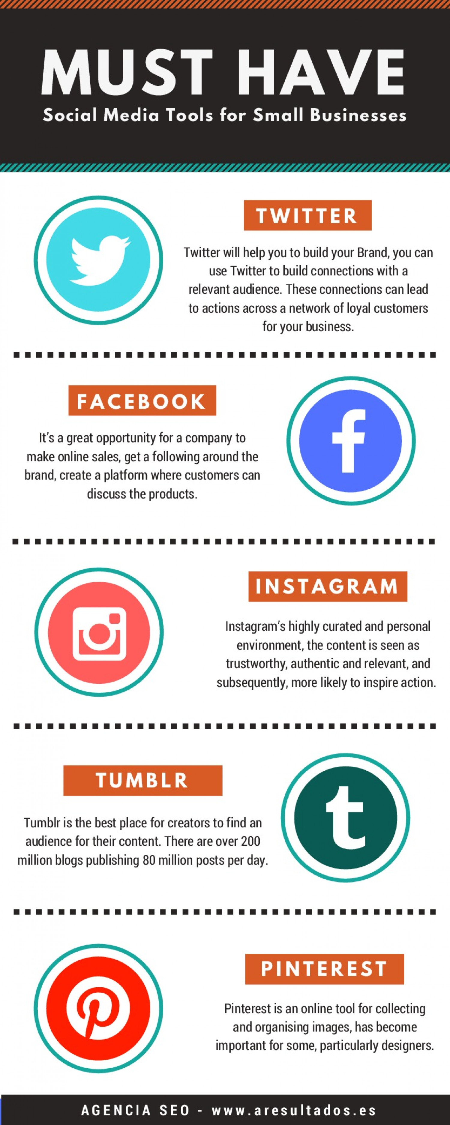 Must Have Social Media Tools For Small Businesses - Agencia SEO - ARESULTADOS.es Infographic