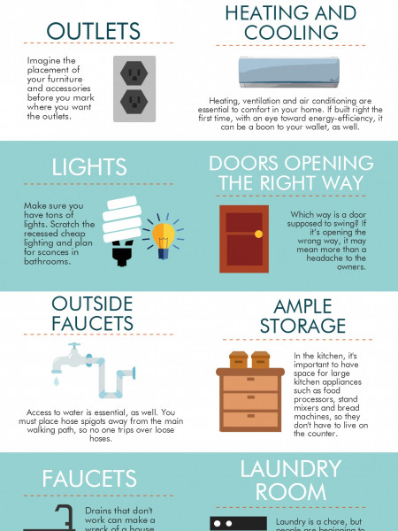 Must Haves for Building Your First Home Infographic