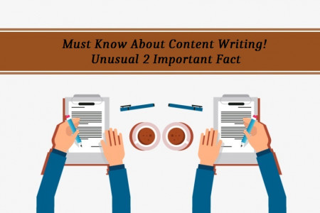 Must Know About Content Writing! Unusual 2 Important Fact Infographic