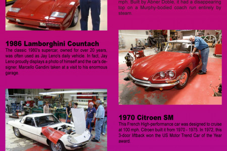 Must see! 21 baddest car colections of Jay Leno. Infographic