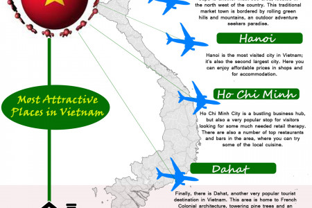 Must See Places in Vietnam Infographic
