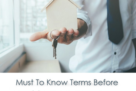 Must To know Terms Before Applying For a Home Loan Infographic