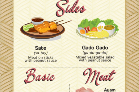 Must Try Balinese Cuisine Infographic