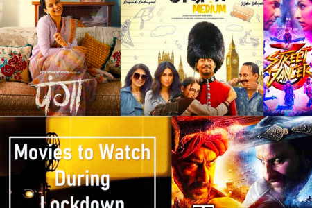 Must Watch Movies this Lockdown Infographic