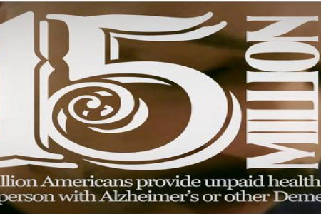 Mustache For Memory: Alzheimer's Facts Infographic