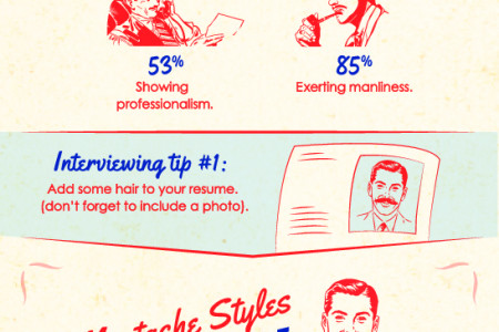 Mustaches At Work Infographic