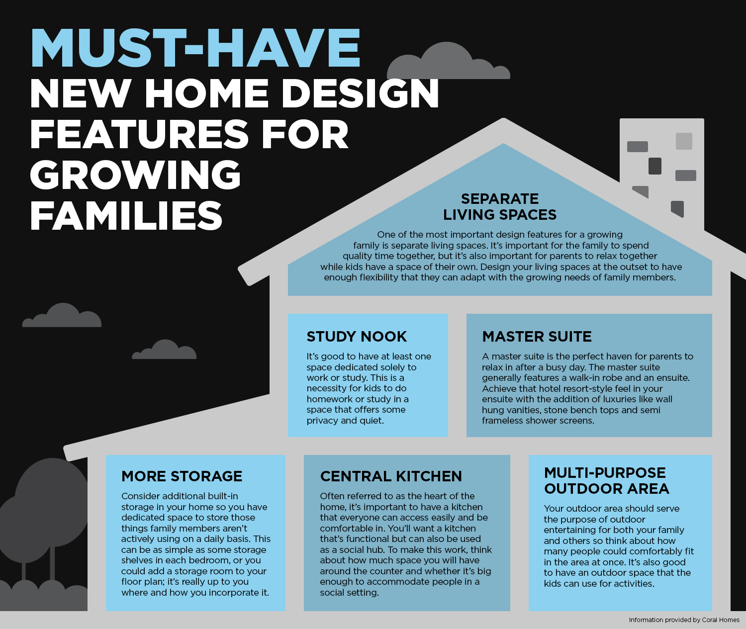 Must-have New Home Design Features for Growing Families | Visual.ly