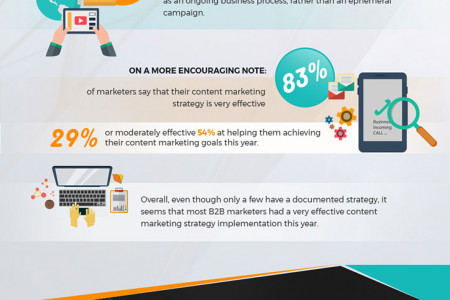 Must-Know Content Marketing Trends Before 2018 Hits Infographic