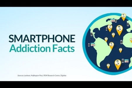 Must-Know Smartphone Addiction Facts Infographic