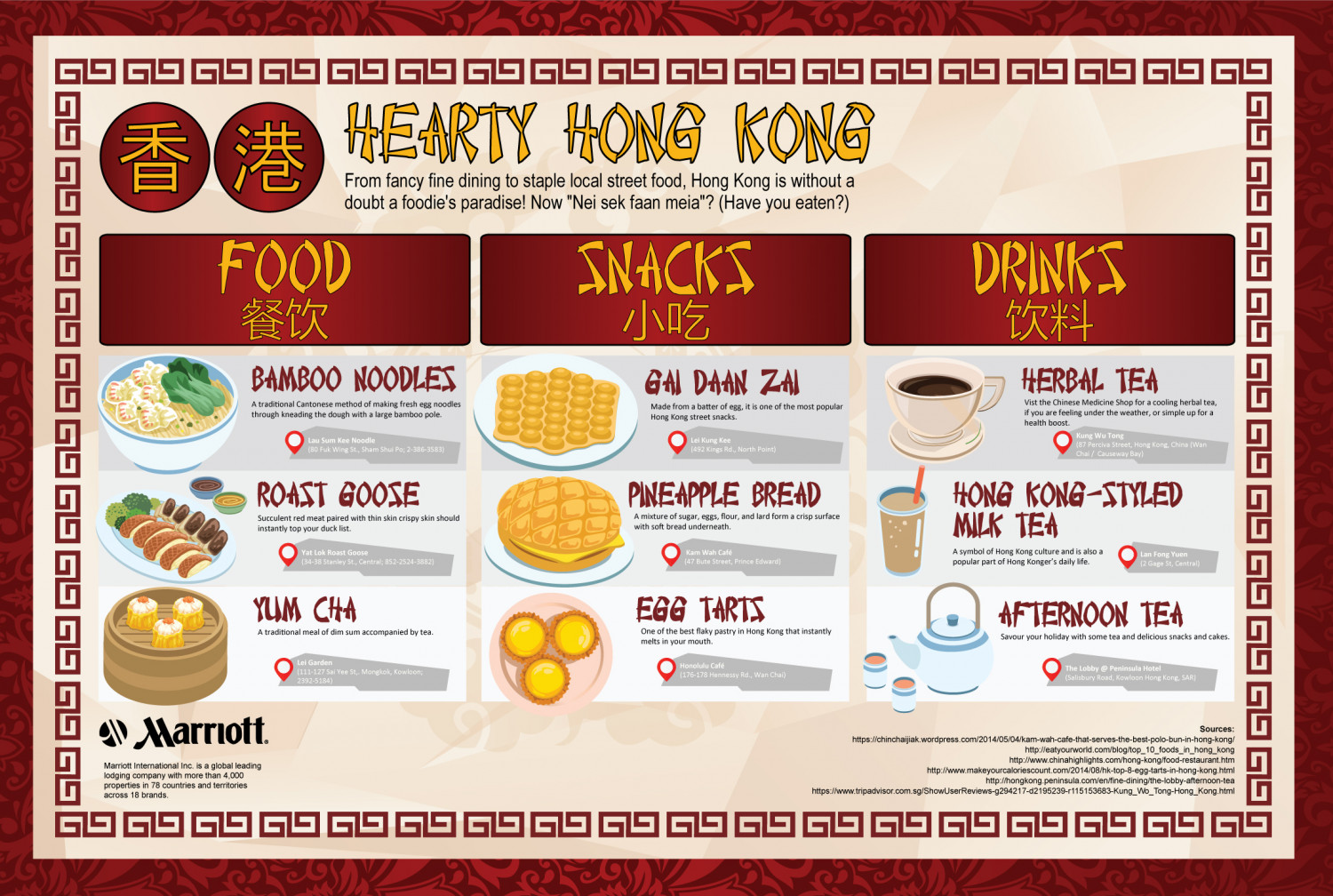 Must-try in Hong Kong Infographic