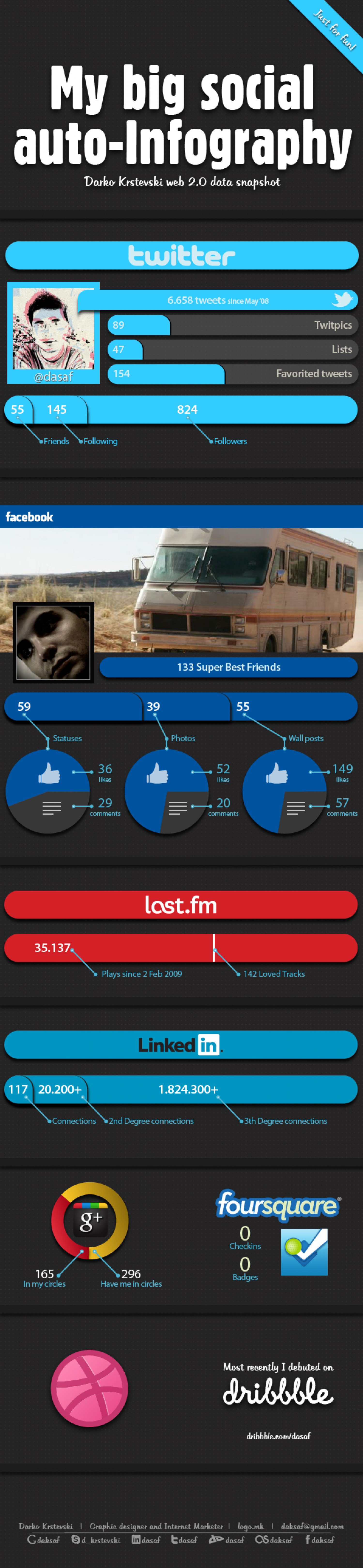 My Big Social Auto-Infography Infographic