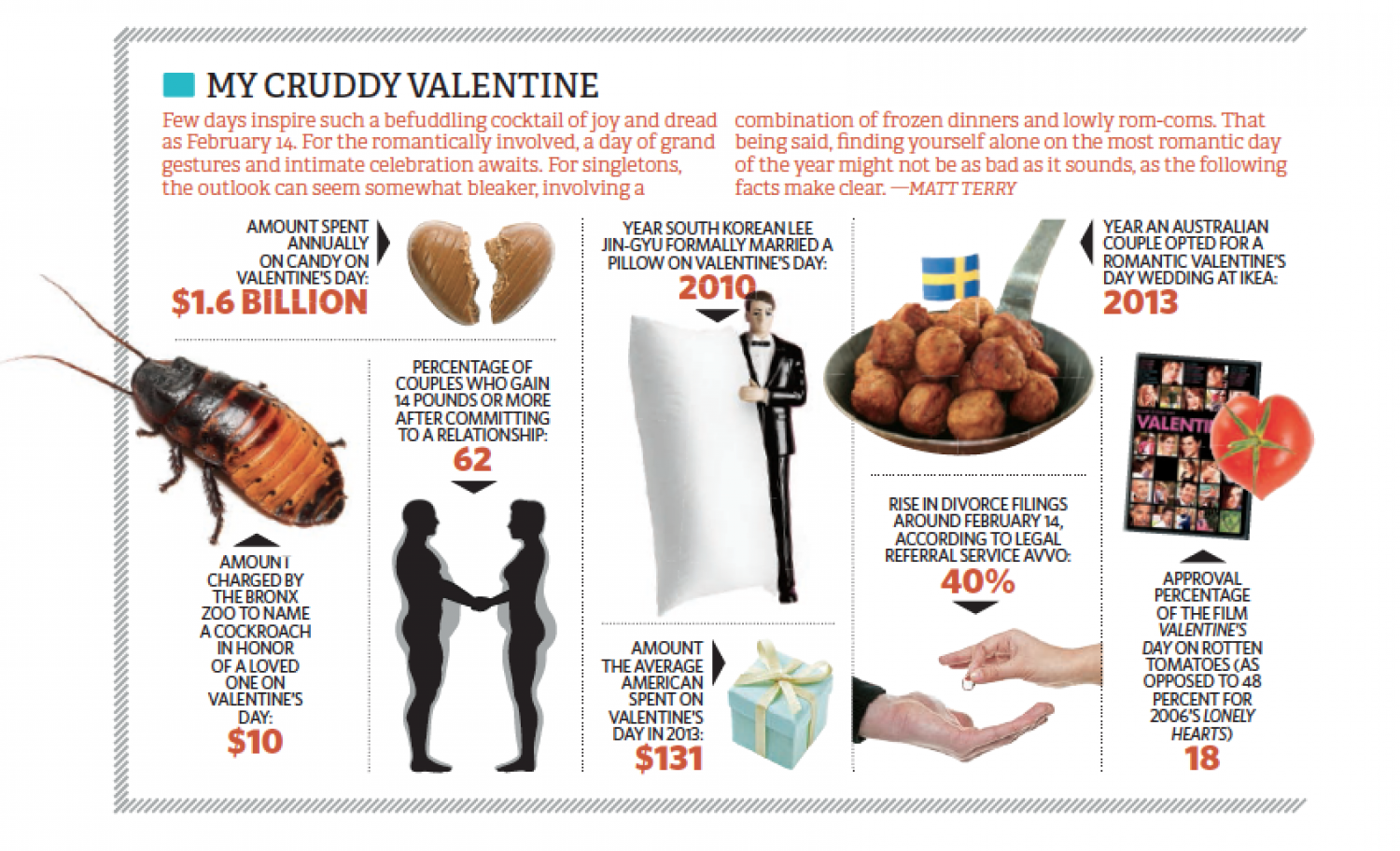 My Cruddy Valentine Infographic