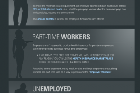 My Employer's Health Coverage Vs. Obamacare  Infographic