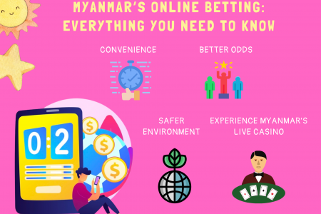 Myanmar's Online Betting: Everything You Need To Know Infographic