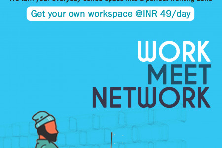 myHQ Coworking Space Infographic
