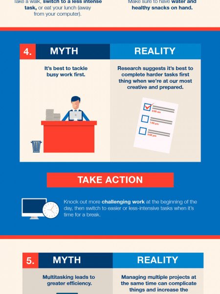Myth or Reality? 7 Tall Tales About Productivity Infographic