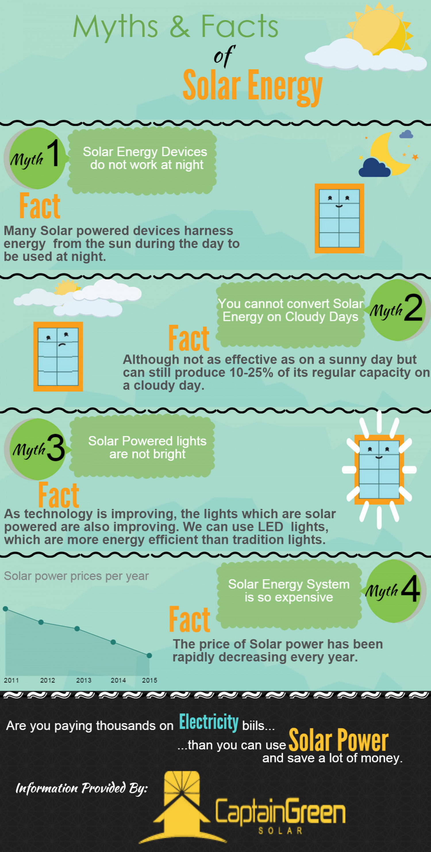 Myths and facts Regarding Solar Energy Infographic